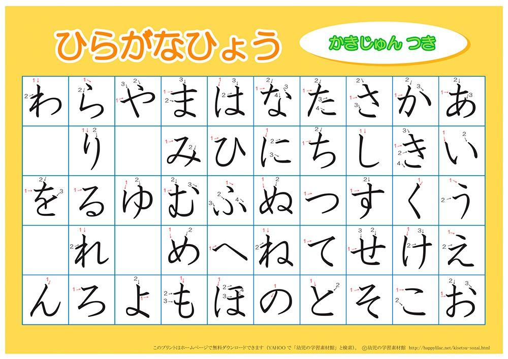 Как начать учить японский язык с нуля, самостоятельно.
